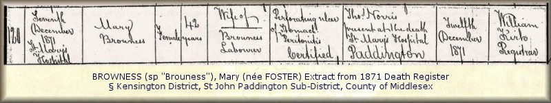 Mary Browness Death Register